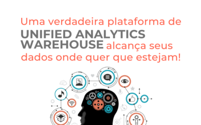 Uma verdadeira plataforma de Unified Analytics Warehouse alcança seus dados onde quer que estejam!